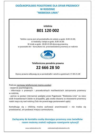 Ogólnopolskie Pogotowie dla ofiar przemocy w rodzinie: Niebieska Linia
