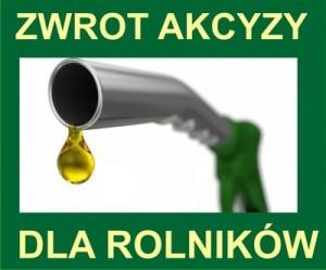 WNIOSEK o zwrot podatku akcyzowego zawartego w cenie oleju napędowego wykorzystywanego do produkcji rolnej